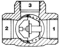 Терморегулирующий вентиль типа «TV 60°С»