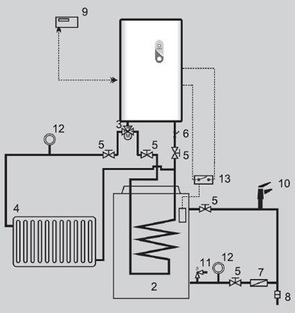 качественные электрокотлы